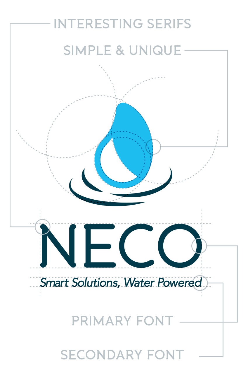 NECO-Branding-other-sage-logos-phone-3